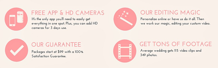 reasons to get a wedding video