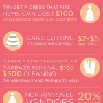 Infographic | 7 Top Hidden Wedding Costs and How to Avoid Them