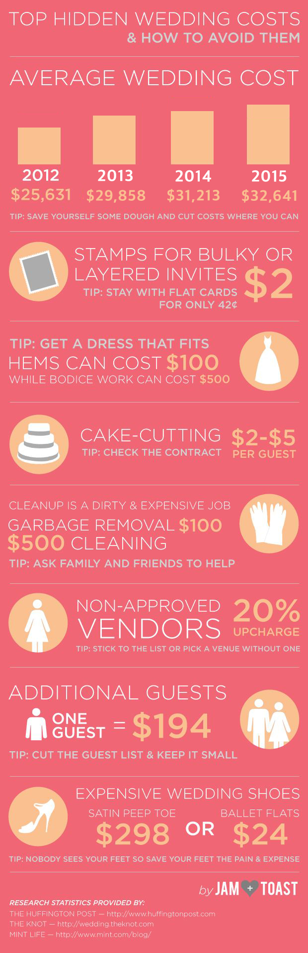 Infographic: Top hidden wedding costs