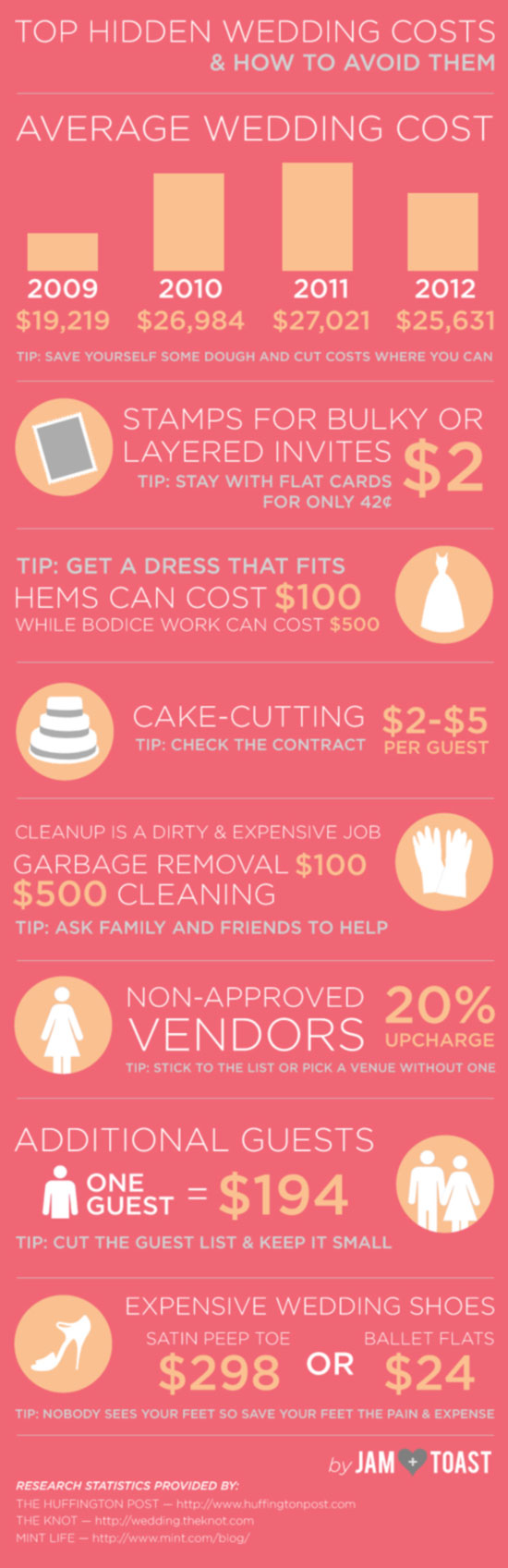hidden wedding costs infographic