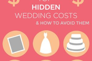 top hidden wedding costs