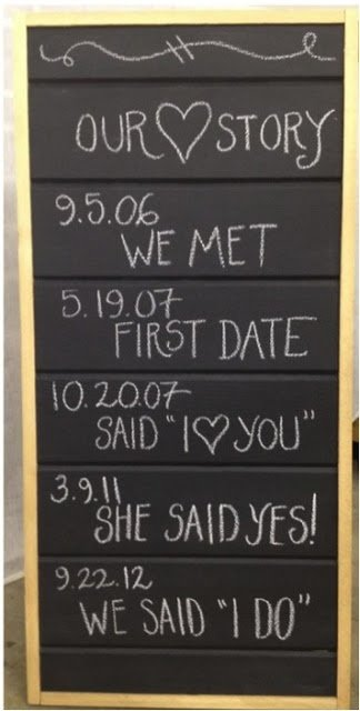 Chalkboard DIY Wedding Sign tells the couple's love story!