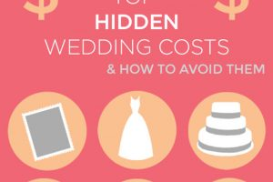 Love these super simple tips to avoid hidden costs that totally blow the wedding budget! Who knew? Awesome infographic from @WeddingMix