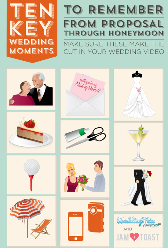 key-moments-wedding-video-infographic-thumbnail