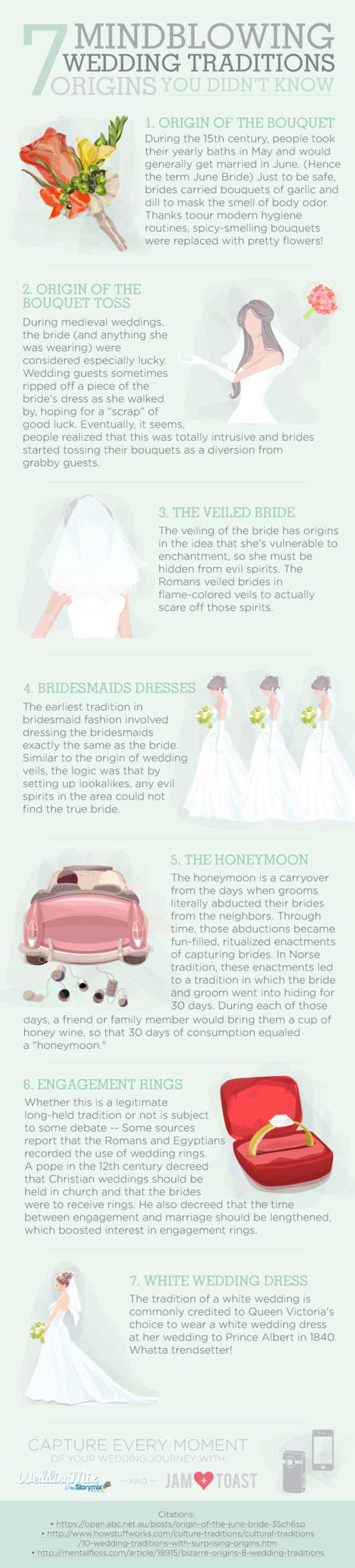 wedding tradition origins infographic