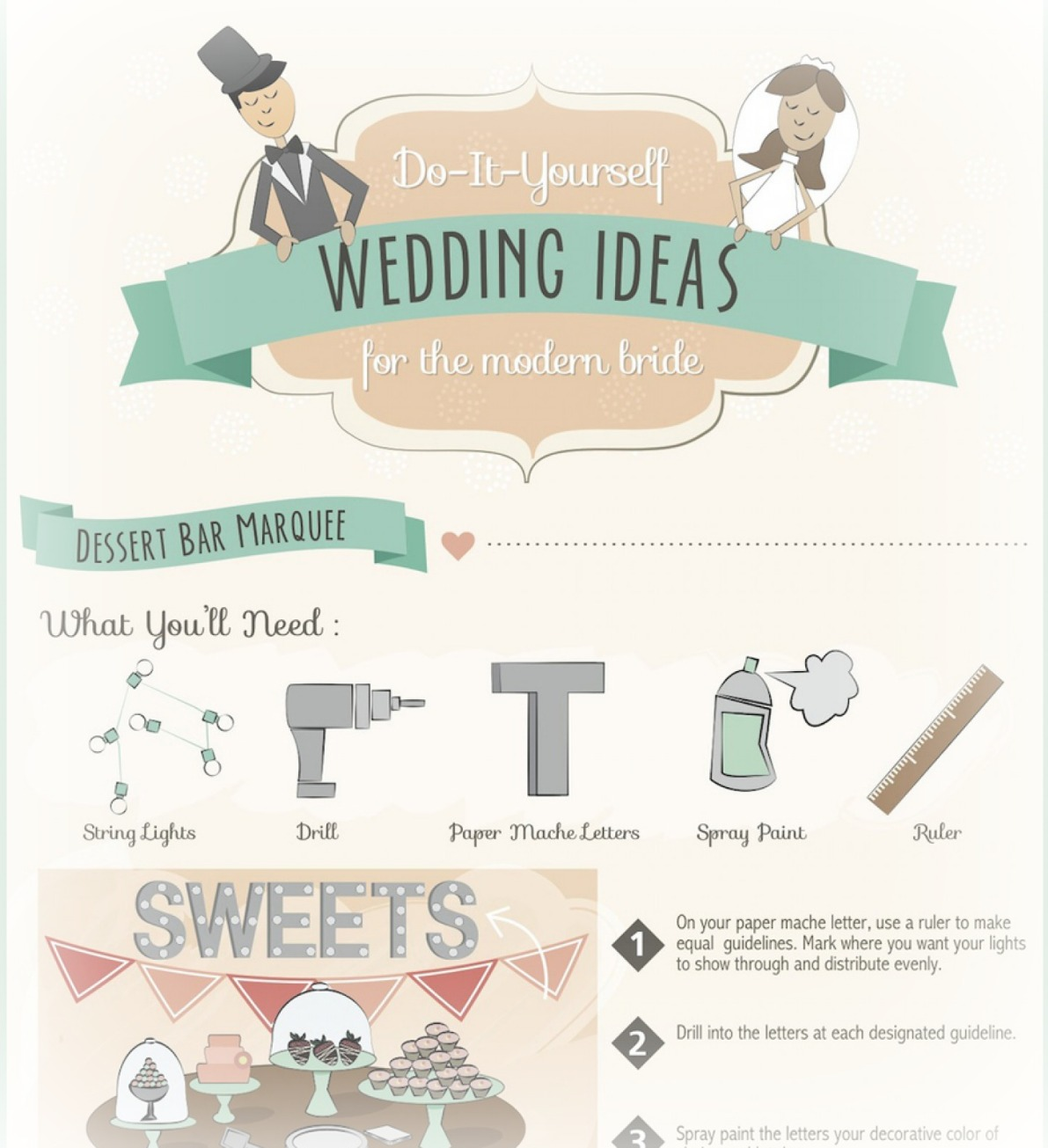 Infographic do it yourself wedding ideas for the modern bride solutioingenieria Image collections