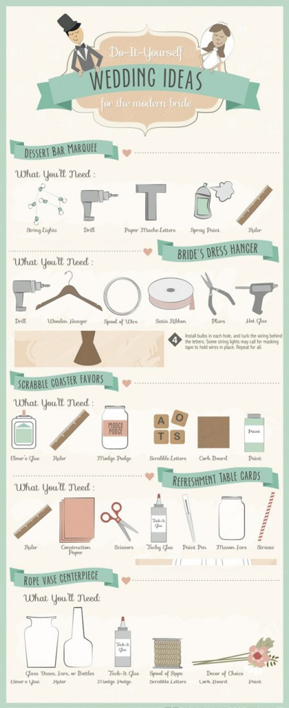Infographic Do It Yourself Wedding Ideas For The Modern Bride