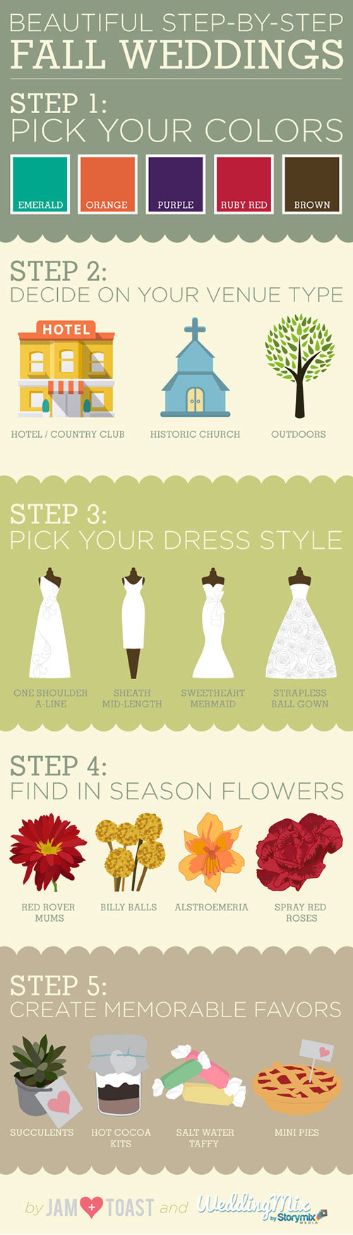 fall wedding style infographic