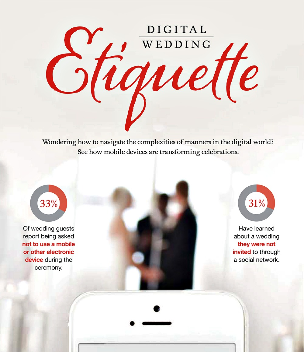 Wedding cell phone etiquette mobile device manners for the big day wedding cell phone etiquette junglespirit Gallery