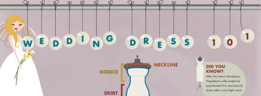 Wedding Dress 101 (1).jpg