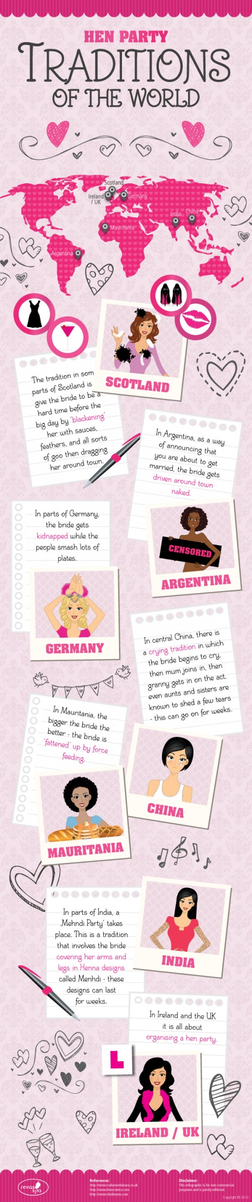 Hen Party Ideas You Don't Want To Miss