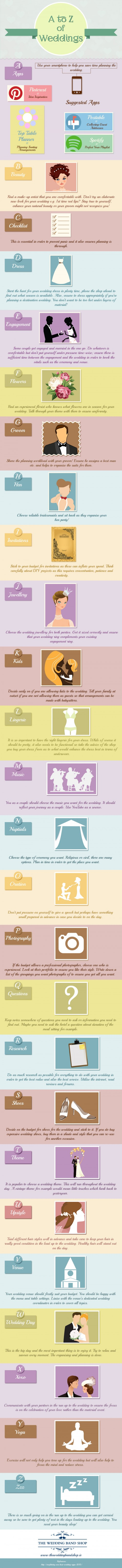 wedding planning guide print out
