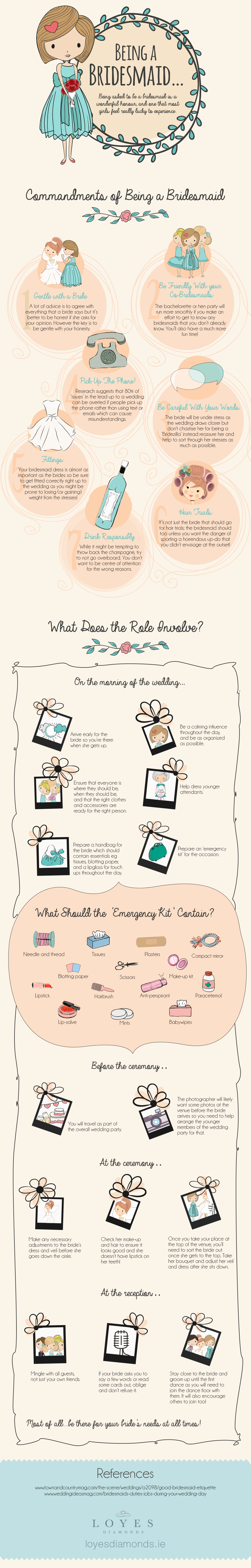 bridesmaids wedding inforgraphic
