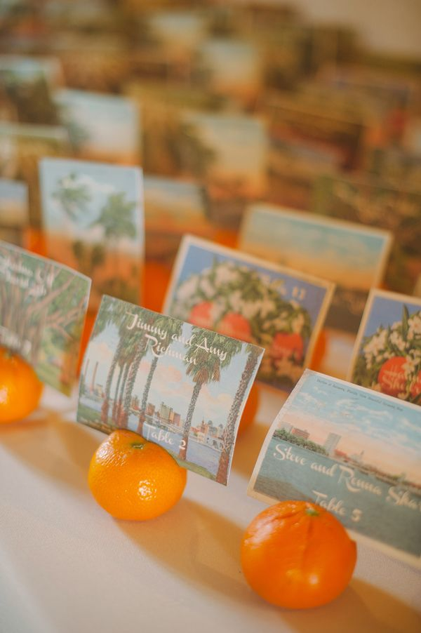 oranges and postcards