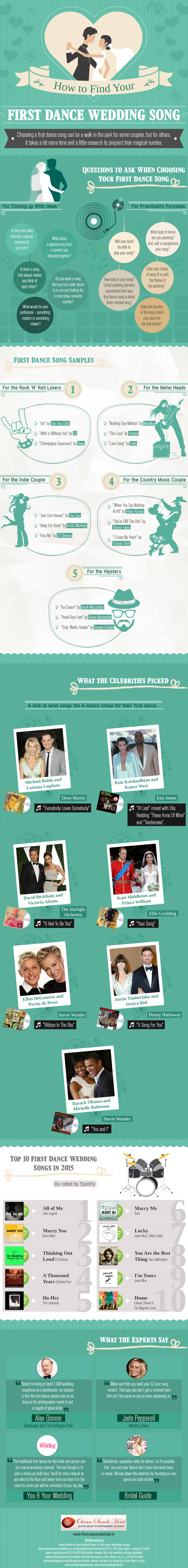 How to Find Your First Dance Wedding Song