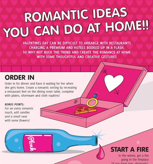 Romantic DIY Ideas! - WeddingMix Blog