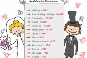 Canadian Wedding Infographic