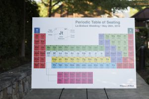 periodic table seating chart wedding DIY