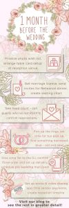 1 month wedding planning infographic checkllist