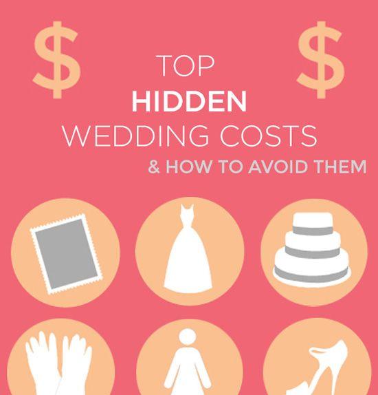 Wedding Budget Checklist: Top Hidden Wedding Costs And How
